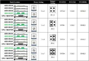 kdb319: PCI104ID